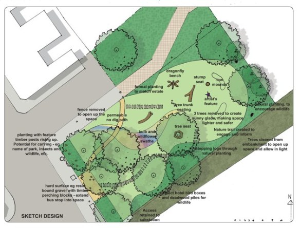 New design for new Falcon Glade park
